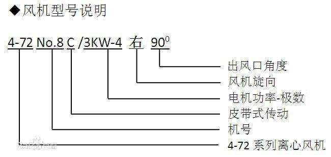 4-72型离心式风机是一款常见的抽风机产品,由于其使用效率高,广泛用于工矿厂房和民用建筑、大型公共建筑、发电厂等场所,还可以作为空气处理设施、热风循环设施的配套设备。目前市场上常用的有4-72-A式和4-72-C式两类别离心式风机。 使用环境条件 1.输送的介质要求:输送的介质应为空气或气体无腐蚀性、不易燃易爆、不含粘性物质的气体,气体内所含尘土及硬物颗粒含量不大于150mg/m。 2.输送的介质温度:标准风机输送的介质温度不大于80,增加散热轮时风机可长期输送200以下的介质。 3.不能在完全封闭没有